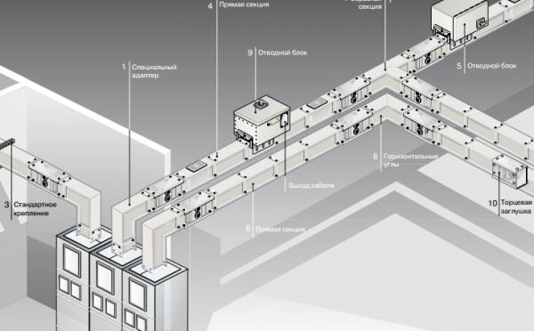 Основні елементи шинопровода